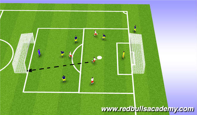Football/Soccer Session Plan Drill (Colour): Conditioned Game - Shoooting / Finishing / SSG