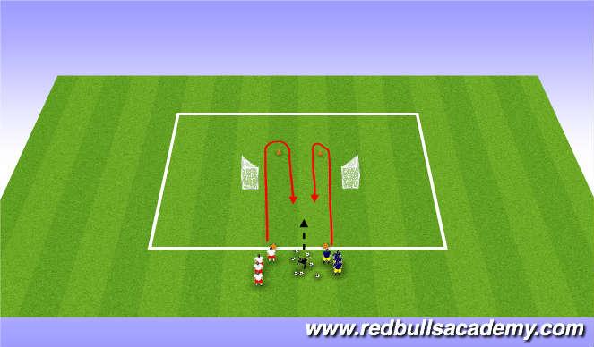 Football/Soccer Session Plan Drill (Colour): Main Theme - 1v1 Turning