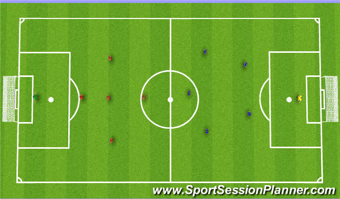 Football/Soccer Session Plan Drill (Colour): Conditioned Game / Scrimmage