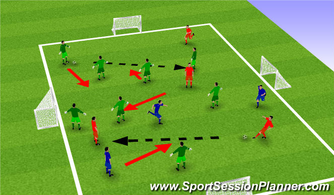 Football/Soccer: Tactical U10 Space
