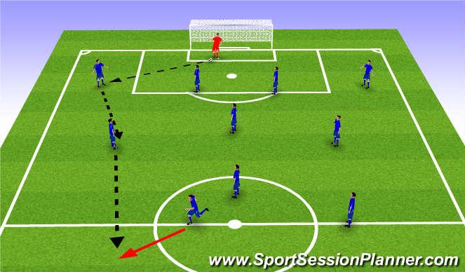 Football/Soccer Session Plan Drill (Colour): Goalkick 2