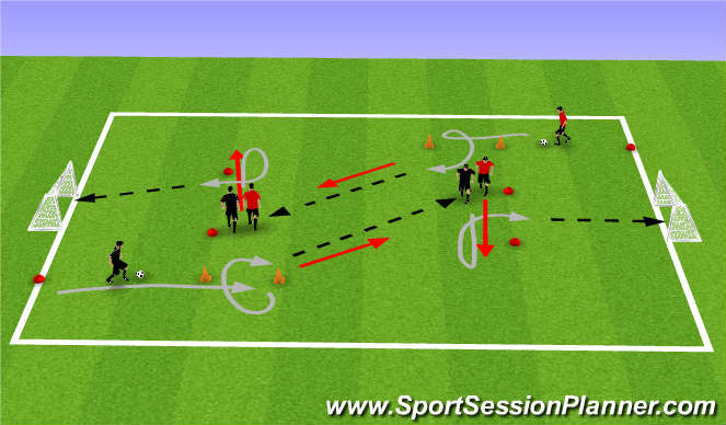 Football/Soccer Session Plan Drill (Colour): 1v1 Creative Player