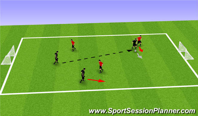 Football/Soccer Session Plan Drill (Colour): Small-sided games (3v3)