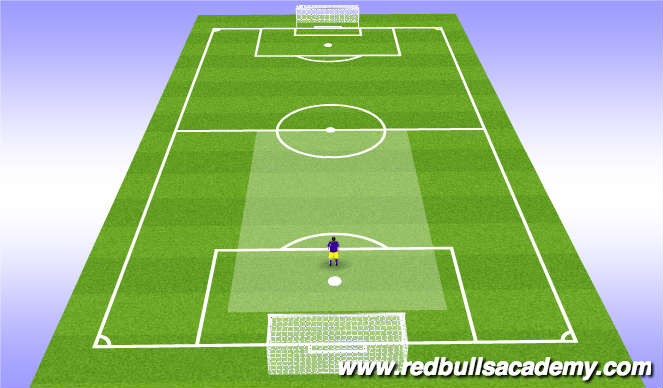 Football/Soccer Session Plan Drill (Colour): Center Def