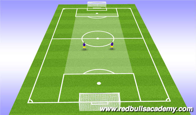 Football/Soccer Session Plan Drill (Colour): Center Mids
