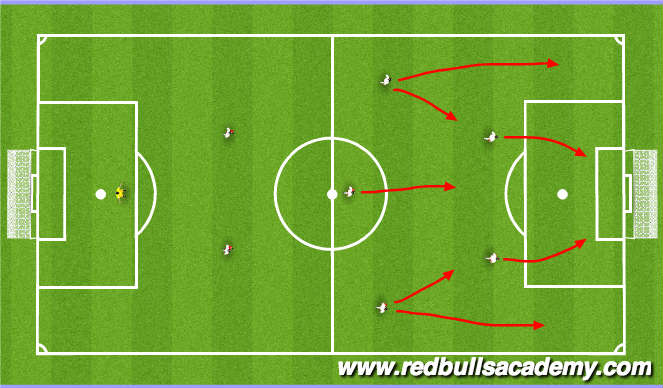 Football/Soccer Session Plan Drill (Colour): 1-2-3-2: In Possession