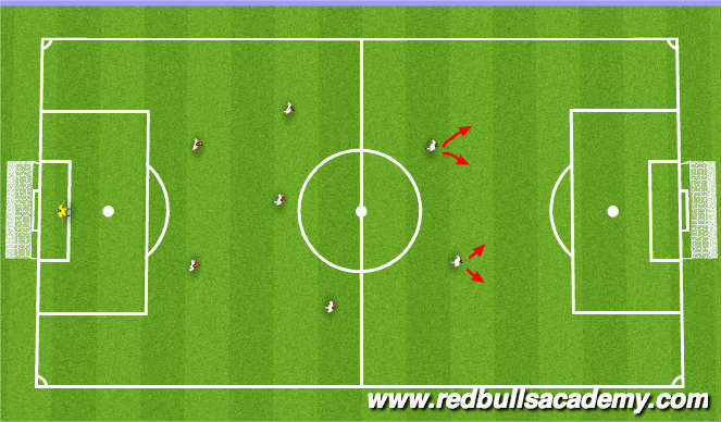Football/Soccer Session Plan Drill (Colour): 1-2-3-2: Out of Possession