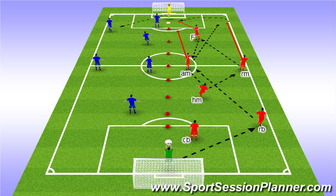 Football/Soccer Session Plan Drill (Colour): first pattern