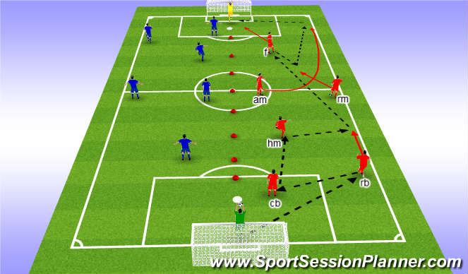 Football/Soccer Session Plan Drill (Colour): third pattern