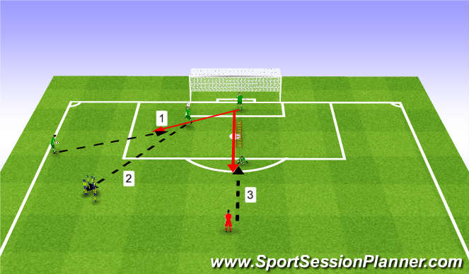 Football/Soccer Session Plan Drill (Colour): Crossing Drill 3