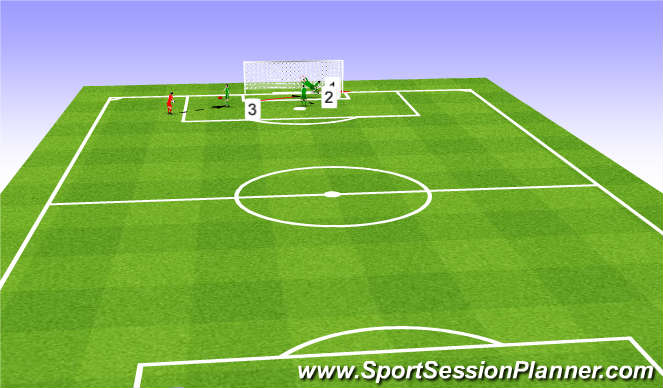 Football/Soccer Session Plan Drill (Colour): Angle and Reactions