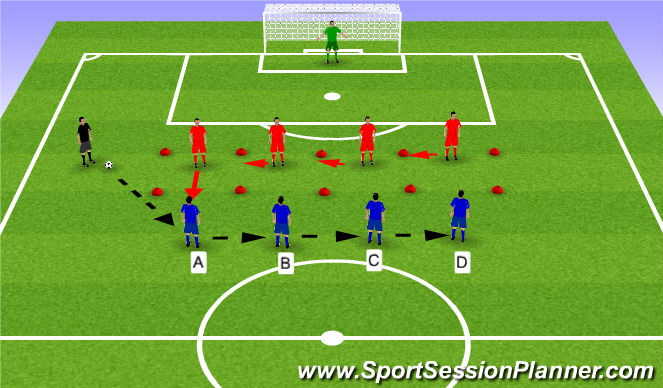 Football/Soccer Session Plan Drill (Colour): Borrusia Dortmund