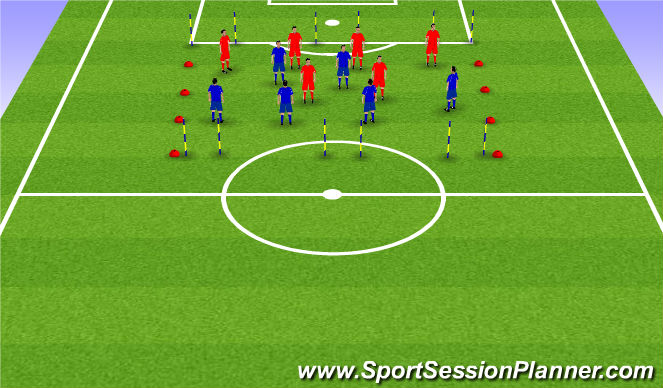 Football/Soccer Session Plan Drill (Colour): 6v6 6 goal game