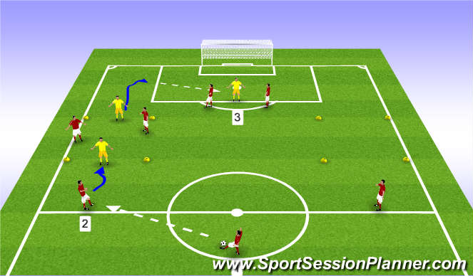 Football/Soccer Session Plan Drill (Colour): Attacking & Defending