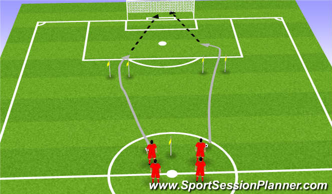 Football/Soccer Session Plan Drill (Colour): drive dribble