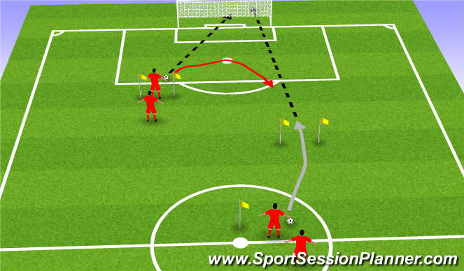 Football/Soccer Session Plan Drill (Colour): shooting and 1v1