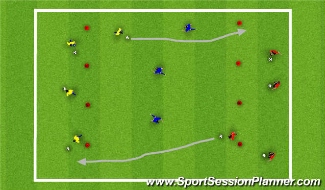 Football/Soccer Session Plan Drill (Colour): Mini Gauntlet