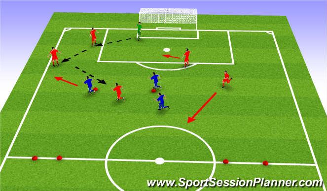 Football/Soccer Session Plan Drill (Colour): goal kicks out from the back