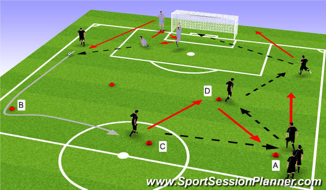 soccer training session plan pdf month