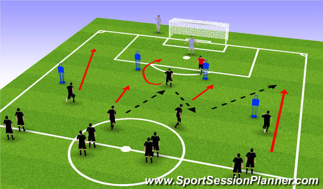Football/Soccer Session Plan Drill (Colour): Drill pt.1