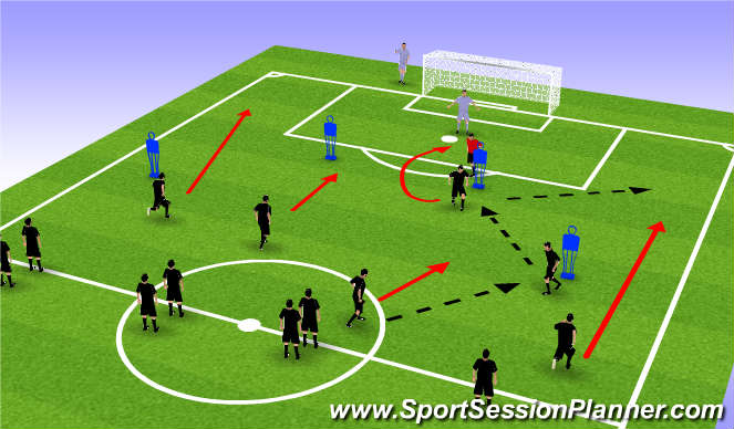 Football/Soccer Session Plan Drill (Colour): Drill pt.2