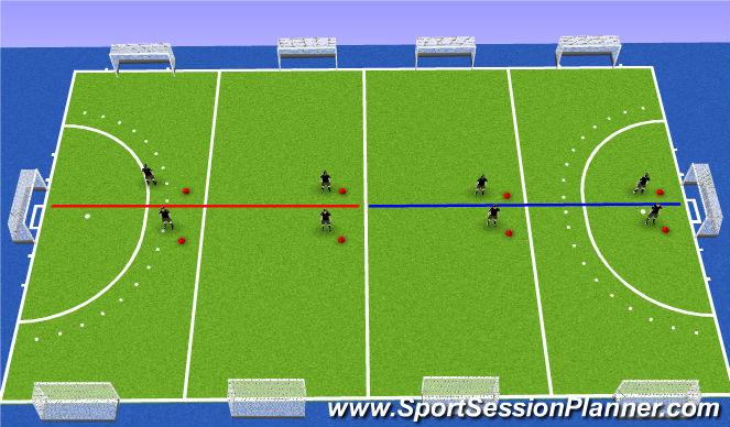 Hockey Session Plan Drill (Colour): setup field