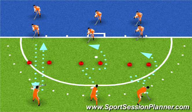 Hockey Session Plan Drill (Colour): technical1