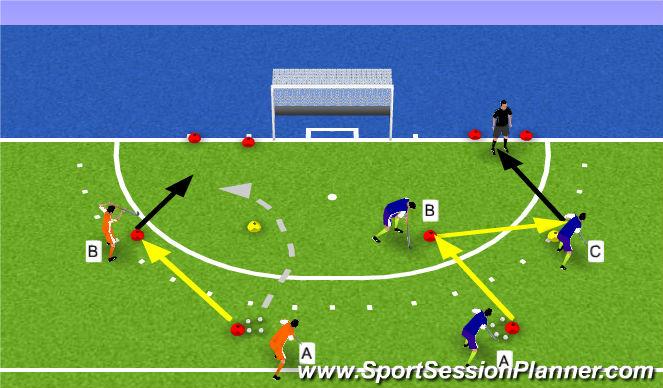 Hockey Session Plan Drill (Colour): goalscoring