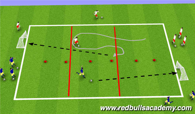 Football/Soccer Session Plan Drill (Colour): Semi opposed and opposed.