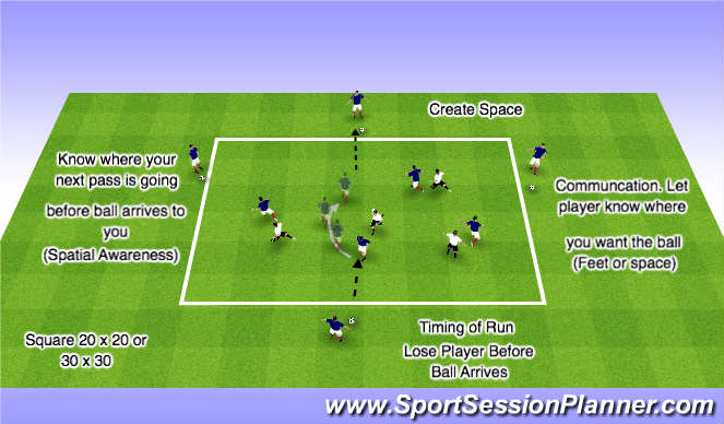 Football/Soccer Session Plan Drill (Colour): Create space, turn/lose marker, spatial awareness