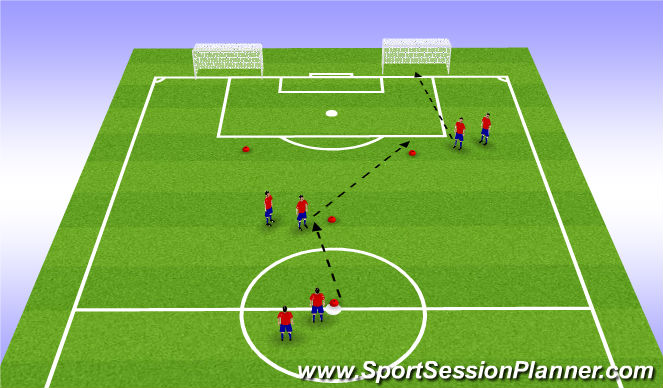 Football/Soccer Session Plan Drill (Colour): Y Passing to goal