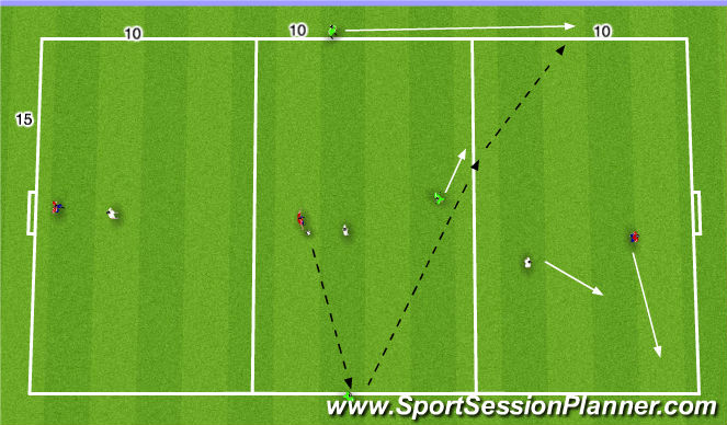 Football/Soccer Session Plan Drill (Colour): 3v3+3