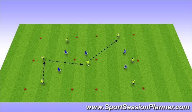 Football/Soccer Session Plan Drill (Colour): Forward Passes