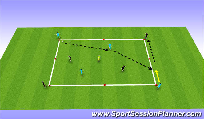 Football/Soccer Session Plan Drill (Colour): 2v2 +1 to targets