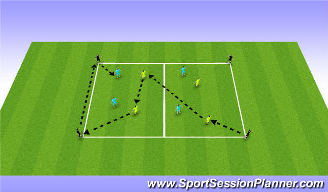 Football/Soccer Session Plan Drill (Colour): 5v5 with targets