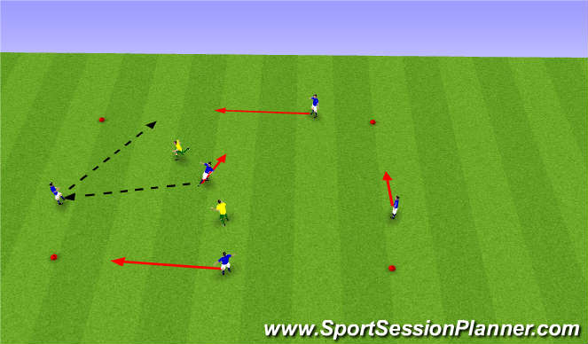 Football/Soccer Session Plan Drill (Colour): Upphitun B) Sendingar