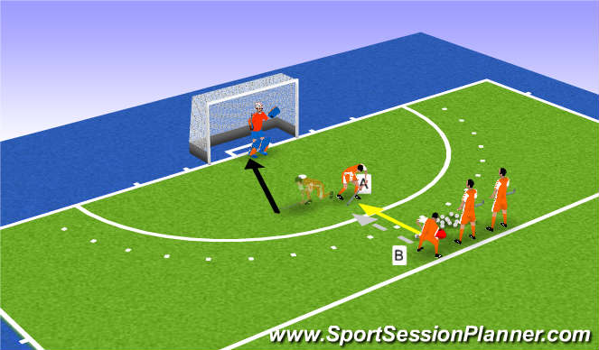 Hockey Session Plan Drill (Colour): Learning the backstick hit