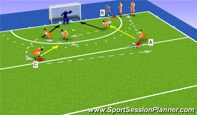 Hockey Session Plan Drill (Colour): BH shot while moving