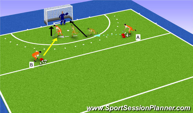 Hockey Session Plan Drill (Colour): Backstick and upright BH combination