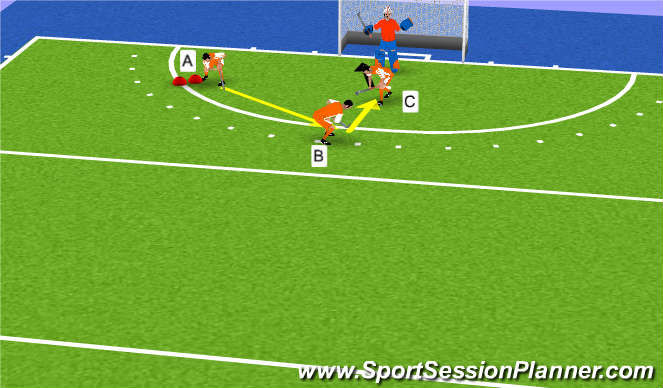 Hockey Session Plan Drill (Colour): Blow
