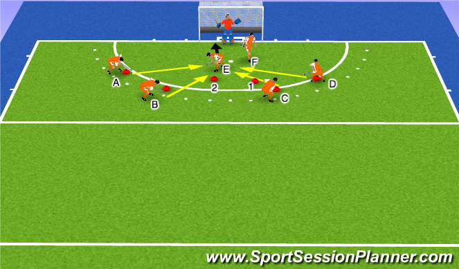 Hockey Session Plan Drill (Colour): Rapid succesion