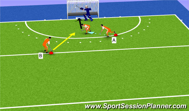 Hockey Session Plan Drill (Colour): Blow from dribble and closed receive