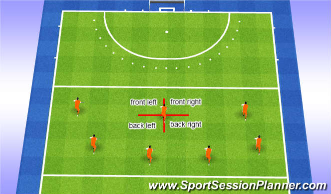 Hockey Session Plan Drill (Colour): Four zones
