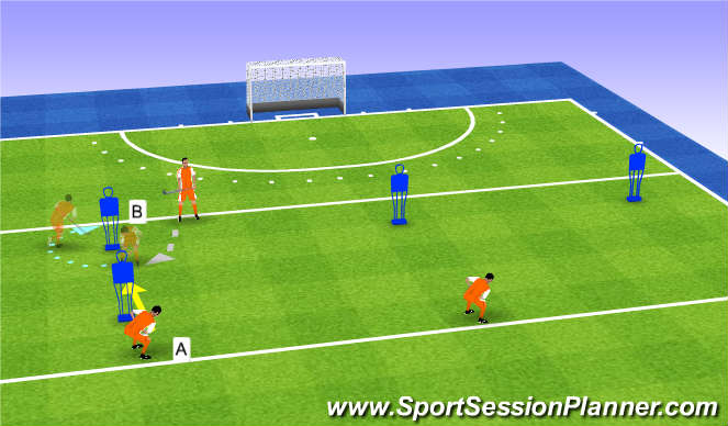 Hockey Session Plan Drill (Colour): Receiving and protecting