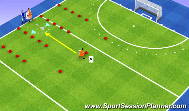 Hockey Session Plan Drill (Colour): Receive and protect - Back facing