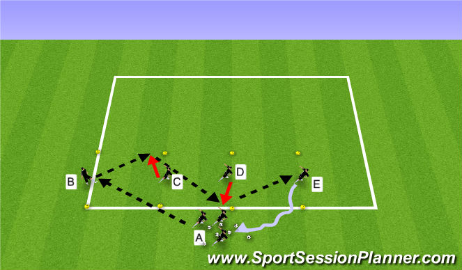 Football/Soccer Session Plan Drill (Colour): Breaking the Lines Passing Progression