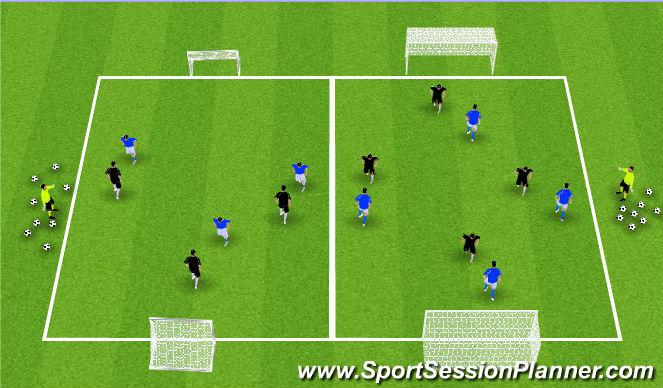 Football/Soccer Session Plan Drill (Colour): 4v4 or 5v5 Game