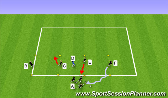 Football/Soccer Session Plan Drill (Colour): Breaking the Lines Passing w/ Pressur