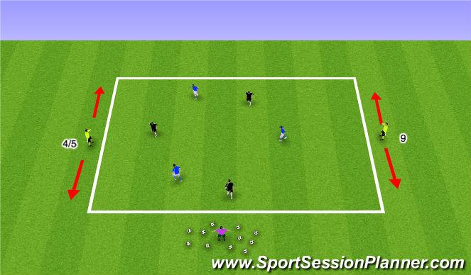 Football/Soccer Session Plan Drill (Colour): 3v3+2 or 4v4+3