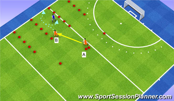Hockey Session Plan Drill (Colour): Receving protecting the ball - Facing defender